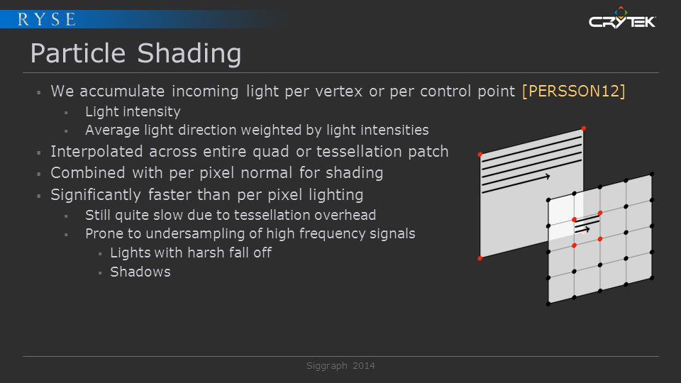Particle Shading We accumulate incoming light per vertex or per control point [PERSSON12] Light intensity.